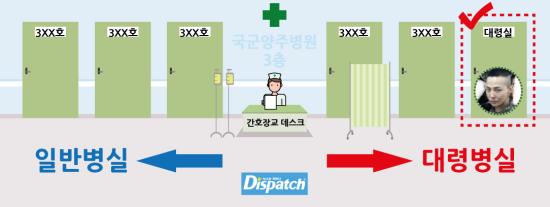 G-Dragon nhận biệt đãi trong quân đội: Dispatch tố YG nói dối - Ảnh 2.