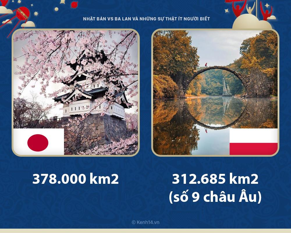 Nhật Bản vs Ba Lan: Khi các chàng trai samurai trở thành niềm tự hào châu Á - Ảnh 1.