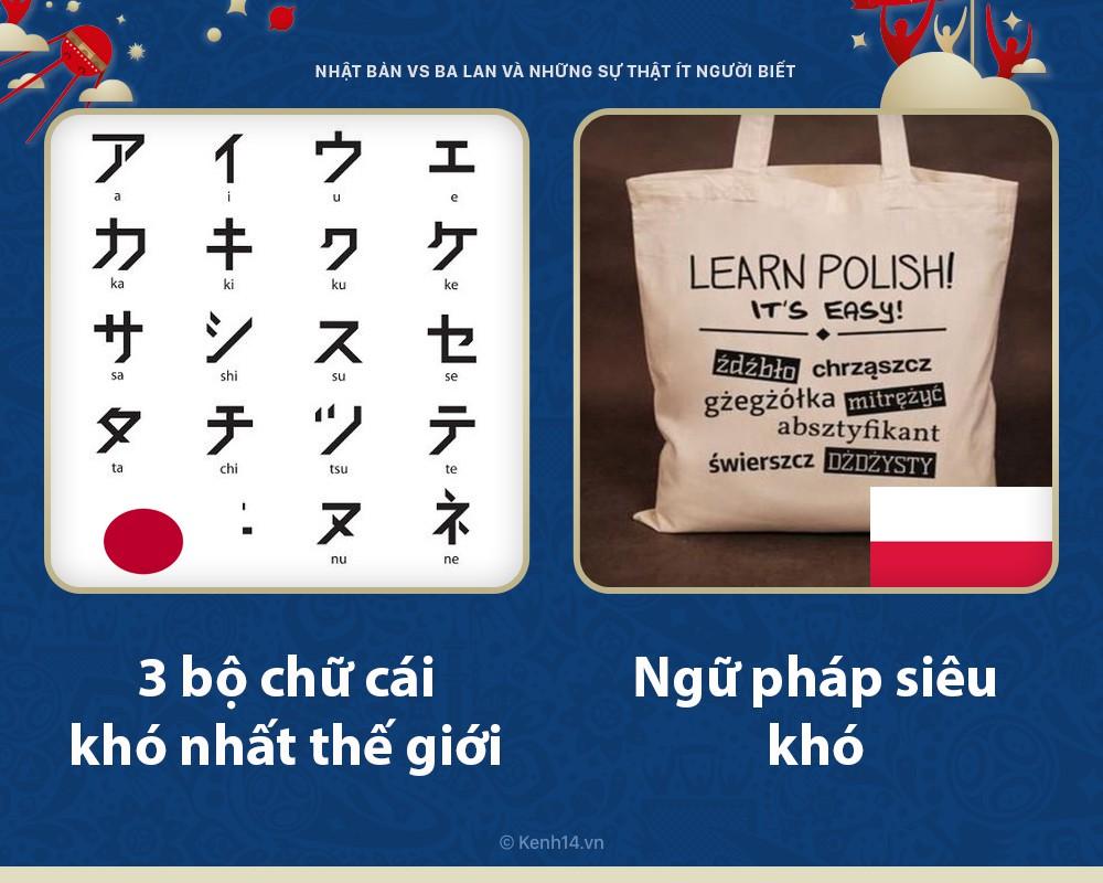 Nhật Bản vs Ba Lan: Khi các chàng trai samurai trở thành niềm tự hào châu Á - Ảnh 4.