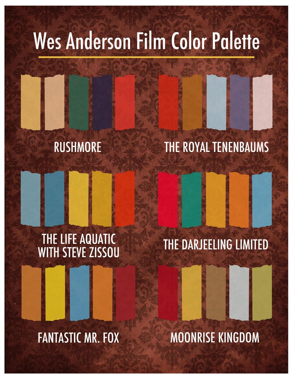 Để cảm xúc đưa lối qua bảng màu dị thường từ phù thuỷ hình ảnh Wes Anderson - Ảnh 24.