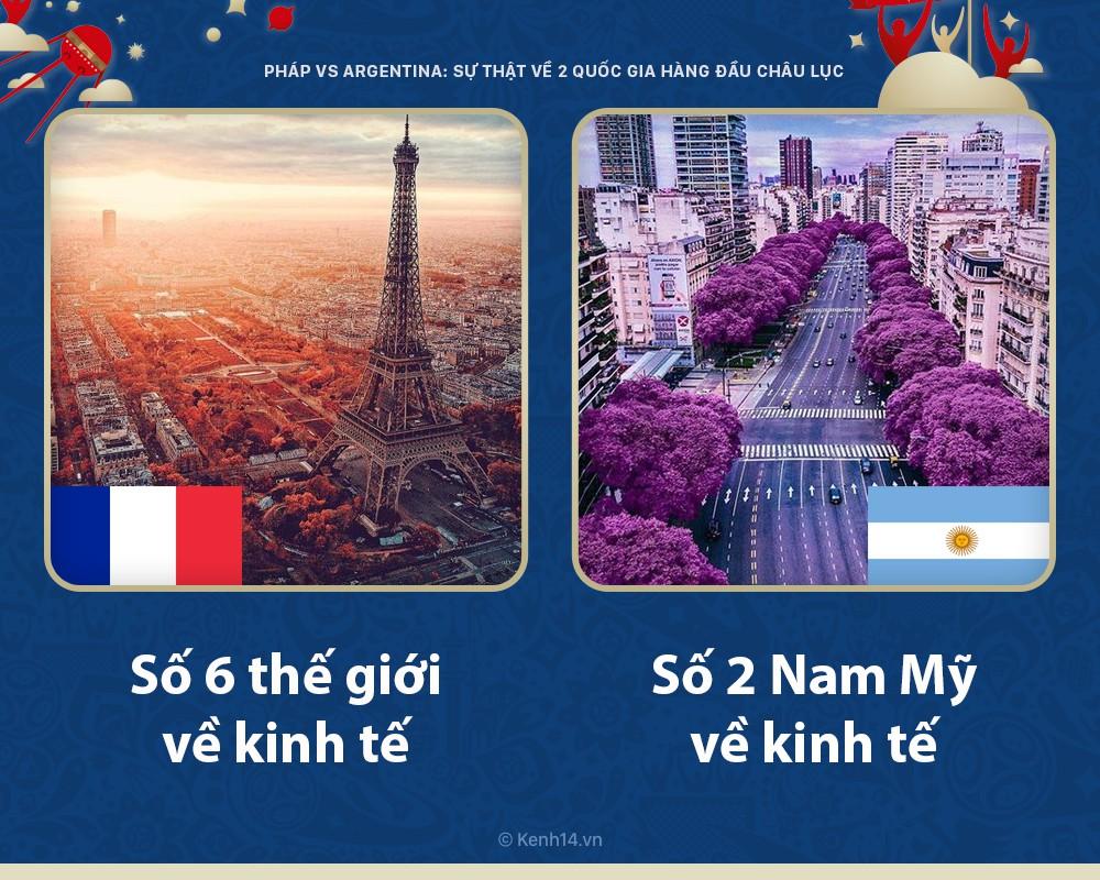 Pháp vs Argentina: những sự thực ít người biết về 2 quốc gia tầm cỡ hàng đầu châu lục - Ảnh 2.