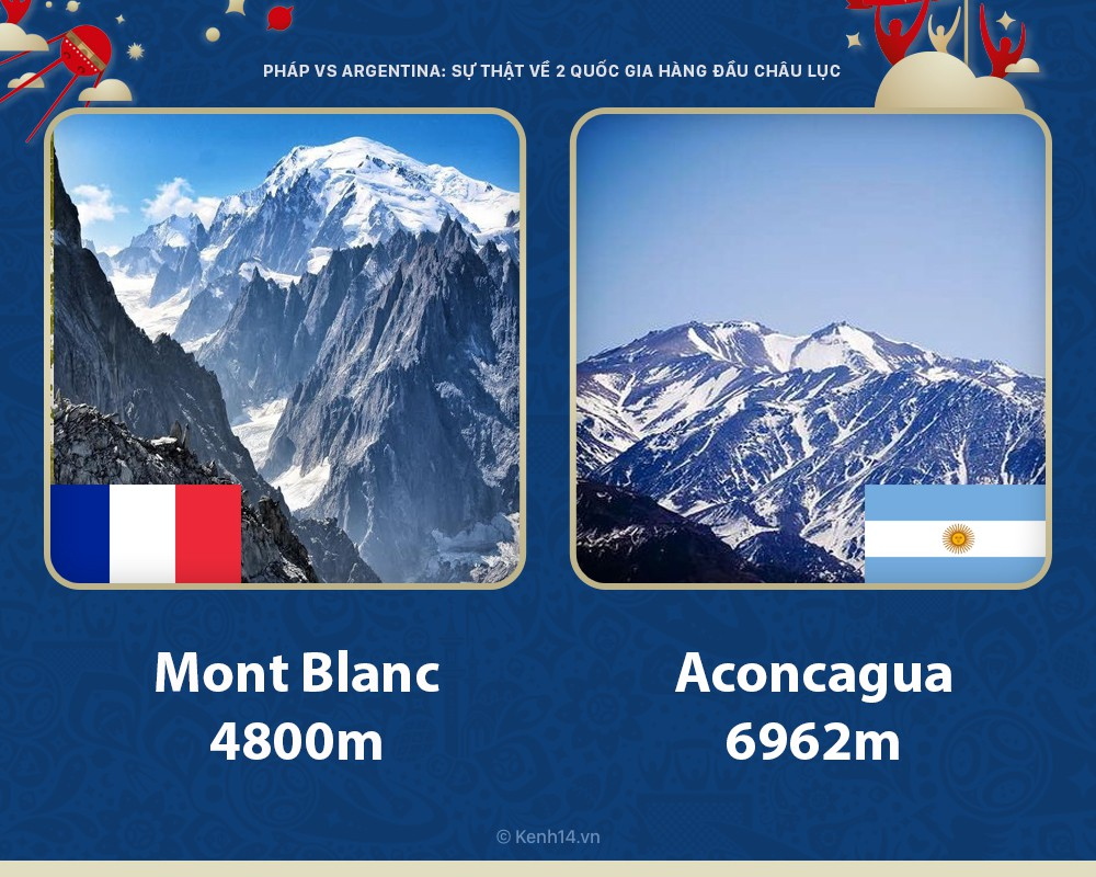 Pháp vs Argentina: những sự thực ít người biết về 2 quốc gia tầm cỡ hàng đầu châu lục - Ảnh 4.