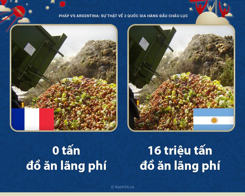 Pháp vs Argentina: những sự thực ít người biết về 2 quốc gia tầm cỡ hàng đầu châu lục - Ảnh 5.