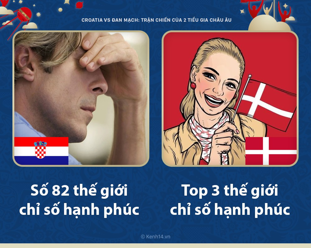 Croatia vs Đan Mạch: Hai tiểu gia châu Âu và những đặc điểm nổi bật so với phần còn lại - Ảnh 4.