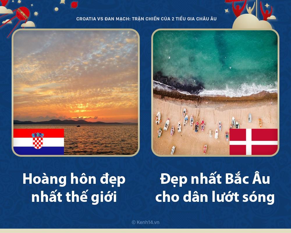 Croatia vs Đan Mạch: Hai tiểu gia châu Âu và những đặc điểm nổi bật so với phần còn lại - Ảnh 5.
