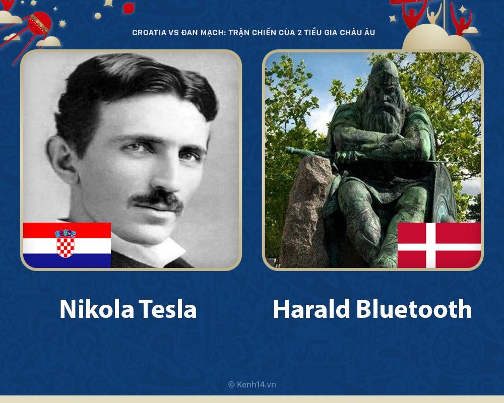 Croatia vs Đan Mạch: Hai tiểu gia châu Âu và những đặc điểm nổi bật so với phần còn lại - Ảnh 7.