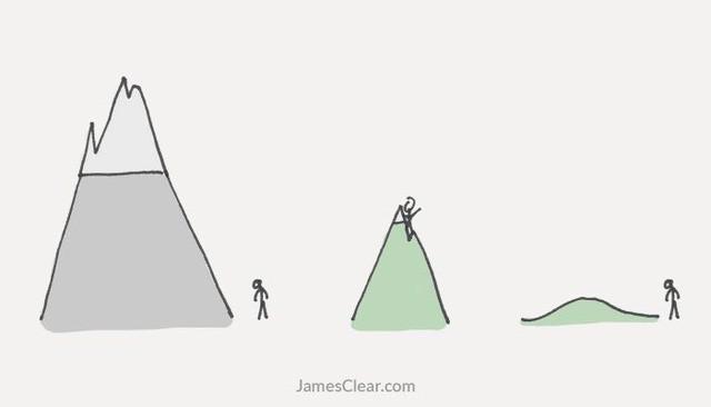 Quy luật Goldilocks lý giải vì sao đôi khi ta nói mình muốn đạt được điều gì đó nhưng vài ngày sau lại bỏ cuộc - Ảnh 3.