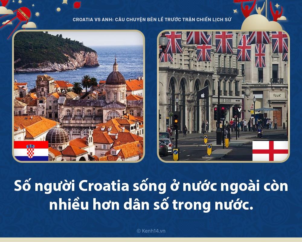 Croatia vs Anh: Những câu chuyện bên lề trước trận chiến lịch sử diễn ra như thế nào? - Ảnh 1.
