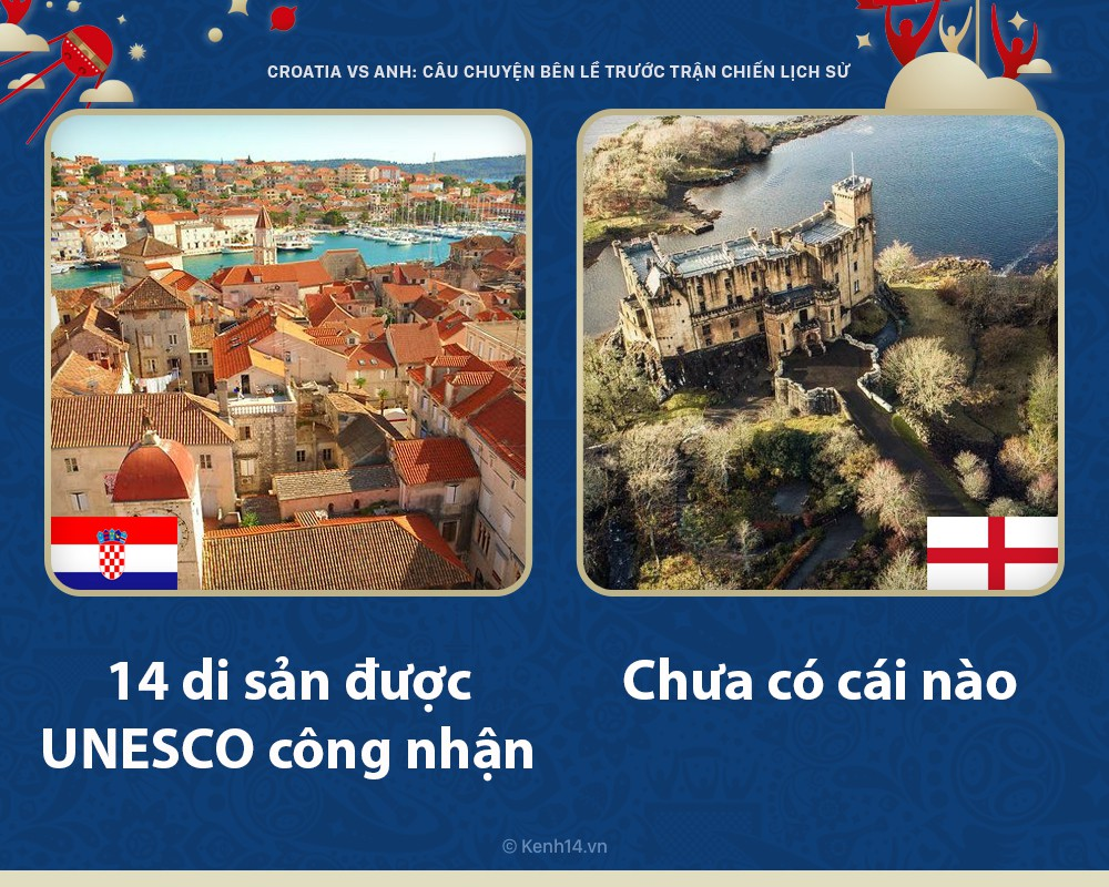 Croatia vs Anh: Những câu chuyện bên lề trước trận chiến lịch sử diễn ra như thế nào? - Ảnh 4.