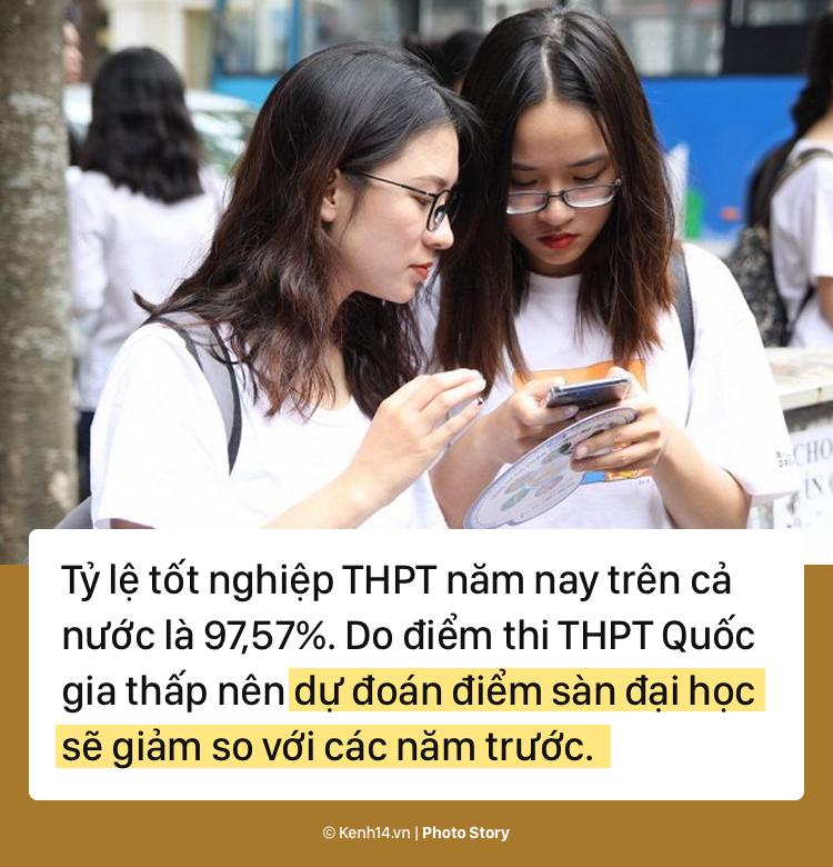 Điểm thi Sử thấp kỉ lục, số điểm 10 giảm gần 9,5 lần và những con số thống kê về kì thi THPT vừa rồi - Ảnh 13.