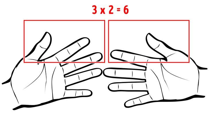 8 sự thật thú vị về cuộc sống khiến ai cũng ngỡ ngàng, số 6 biết rồi giơ tay làm thử luôn - Ảnh 13.