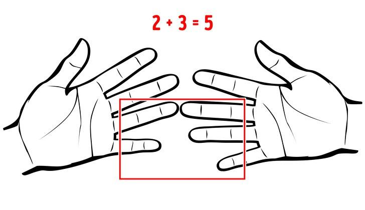 8 sự thật thú vị về cuộc sống khiến ai cũng ngỡ ngàng, số 6 biết rồi giơ tay làm thử luôn - Ảnh 12.