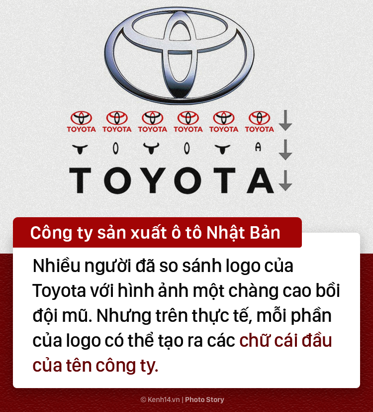 Điều đặc biệt có thể bạn chưa biết về các logo thương hiệu nổi tiếng thế giới - Ảnh 3.