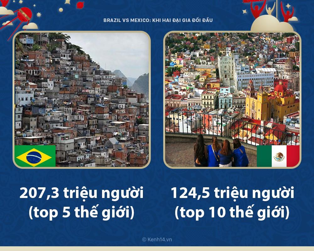BRAZIL VS MEXICO: Cuộc đối đầu 2 thế lực của thế giới - Ảnh 2.
