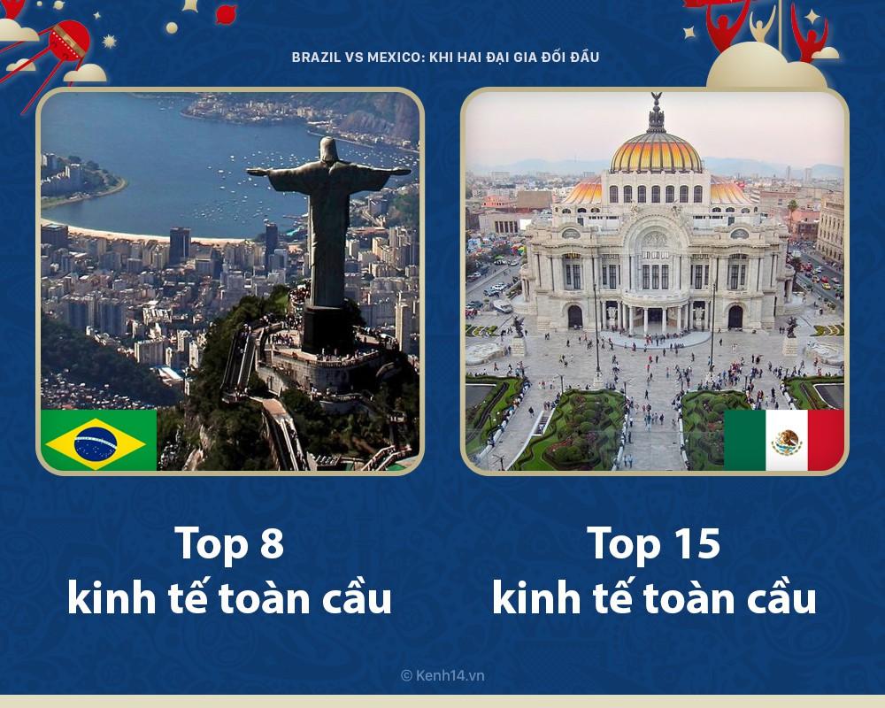 BRAZIL VS MEXICO: Cuộc đối đầu 2 thế lực của thế giới - Ảnh 3.