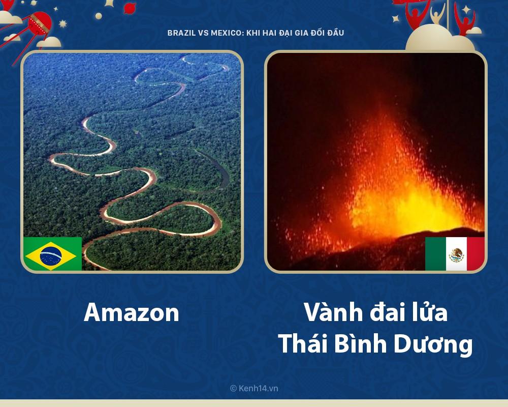 BRAZIL VS MEXICO: Cuộc đối đầu 2 thế lực của thế giới - Ảnh 6.
