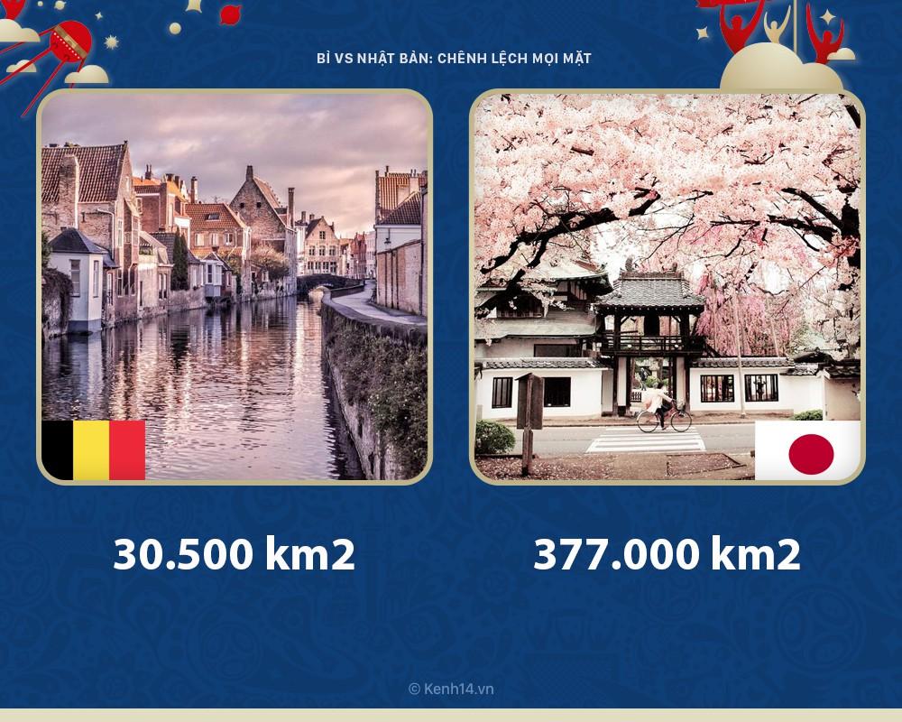 Bỉ vs Nhật Bản: Các chiến binh Samurai khuất phục Quỷ đỏ trong mọi lĩnh vực - Ảnh 1.