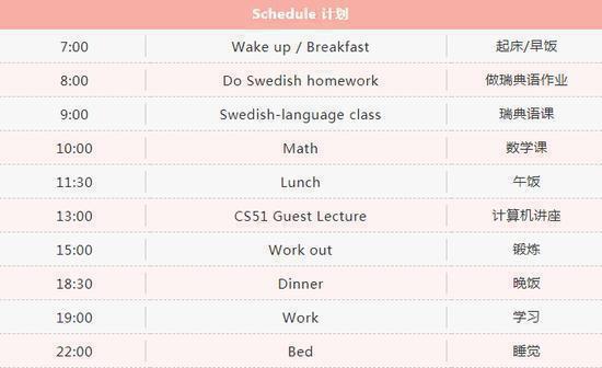 Thời gian biểu kín mít từ 7 đến 22h của 1 sinh viên Harvard: Bạn sẽ phải đánh đổi cả thanh xuân nếu theo học ở đây! - Ảnh 2.