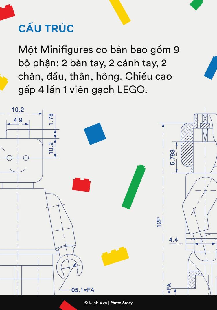 LEGO Minifigures có gì hấp dẫn mà khiến cả trẻ con và người lớn đều săn đón - Ảnh 7.
