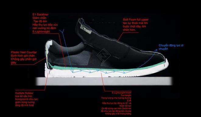 Sau 2 năm, mẫu giày thương hiệu Việt do 9x Đà Nẵng tự thiết kế & sản xuất đã thay đổi như thế nào? - Ảnh 12.