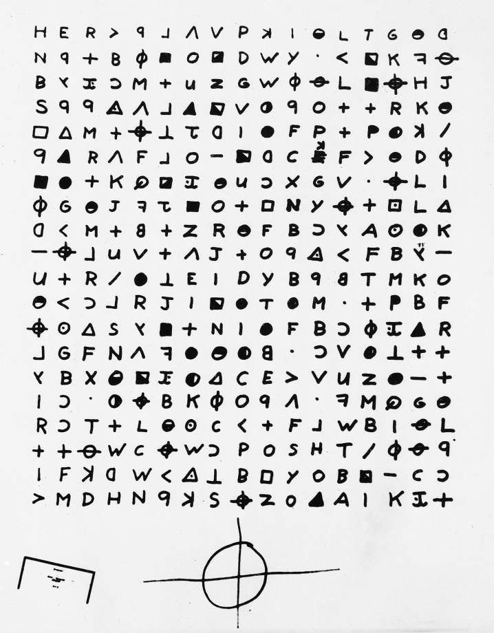 Tranh nhận dạng Zodiac qua lời khai của nhân chứng.