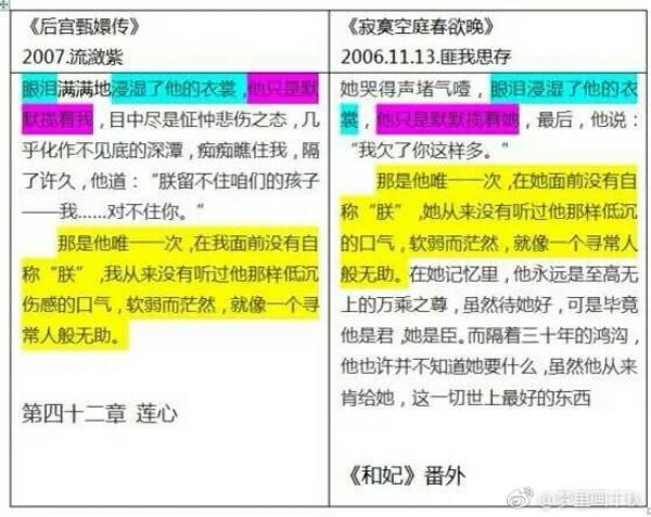 Loạt bằng chứng tố đạo văn lan truyền trên mạng xã hội xứ Trung