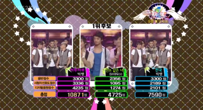 Kpop chắc chẳng có nhóm nào như Big Bang khi suốt ngày đi chiến nhau trên show âm nhạc - Ảnh 2.