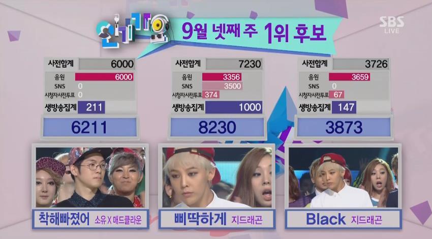 Kpop chắc chẳng có nhóm nào như Big Bang khi suốt ngày đi chiến nhau trên show âm nhạc - Ảnh 5.
