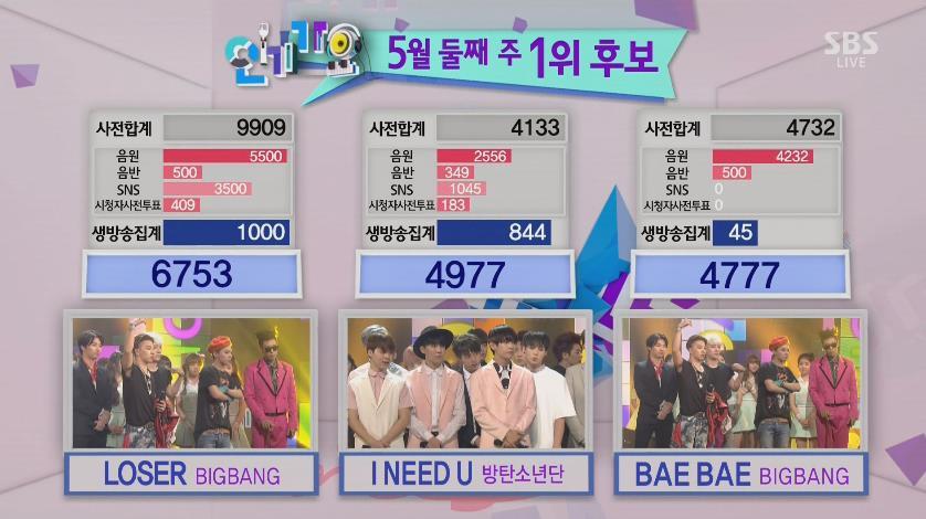 Kpop chắc chẳng có nhóm nào như Big Bang khi suốt ngày đi chiến nhau trên show âm nhạc - Ảnh 7.