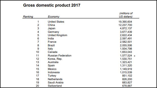 Sửng sốt về một Apple nghìn tỷ đô: Giàu hơn GDP của 184 nước, Top 10 tỷ phú thế giới gộp lại cũng thua - Ảnh 2.