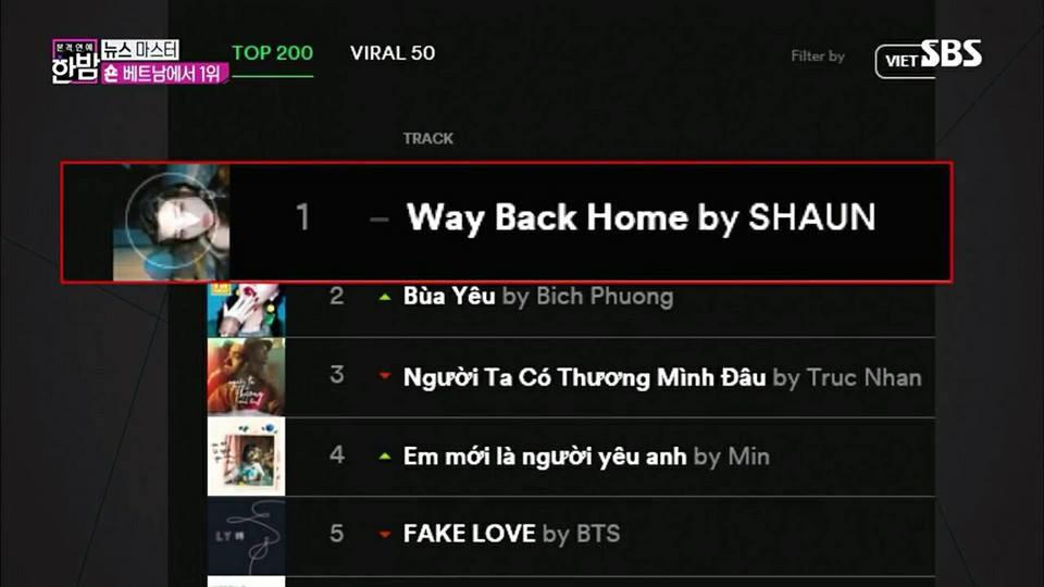 Shaun và siêu hit mùa hè Way Back Home nổi tiếng ở Việt Nam đến mức... lên sóng truyền hình Hàn Quốc - Ảnh 2.