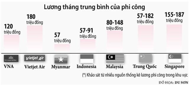 Cục Hàng không VN lên tiếng vụ hàng chục phi công Vietnam Airlines xin nghỉ việc và đòi khởi kiện - Ảnh 2.