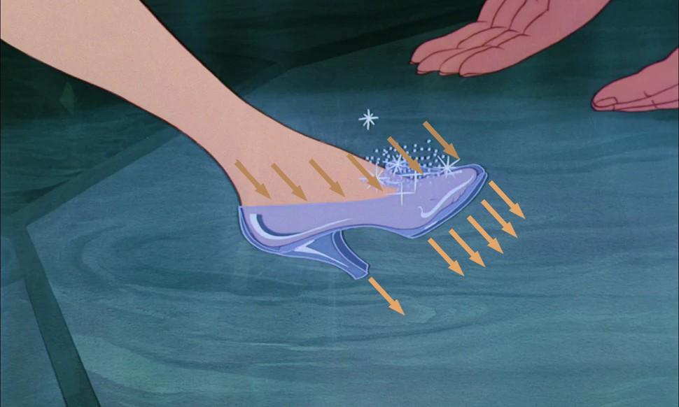 Góc đục khoét tuổi thơ: Chuyện gì sẽ xảy ra nếu ta chạy trên một đôi giày thủy tinh như Lọ Lem đã làm? - Ảnh 2.