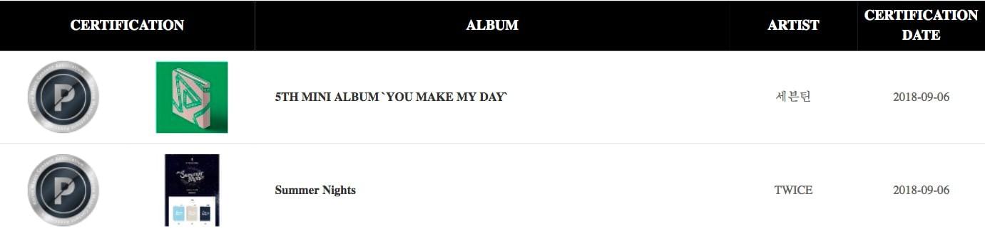 YG là ông vua nhạc số, SM giữ ngôi vương album, nhưng vẫn có những cái tên cầm quyền được tất cả - Ảnh 11.