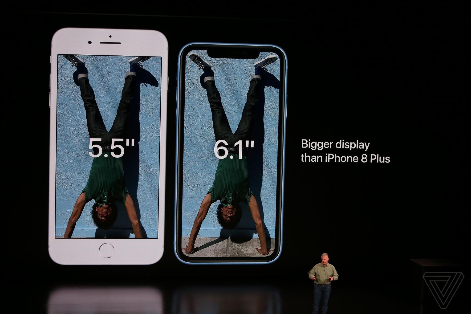 iPhone Xr đây rồi: nhìn như iPhone Xs, có màu xanh nước biển nhưng giá chỉ có 17 triệu thôi - Ảnh 3.