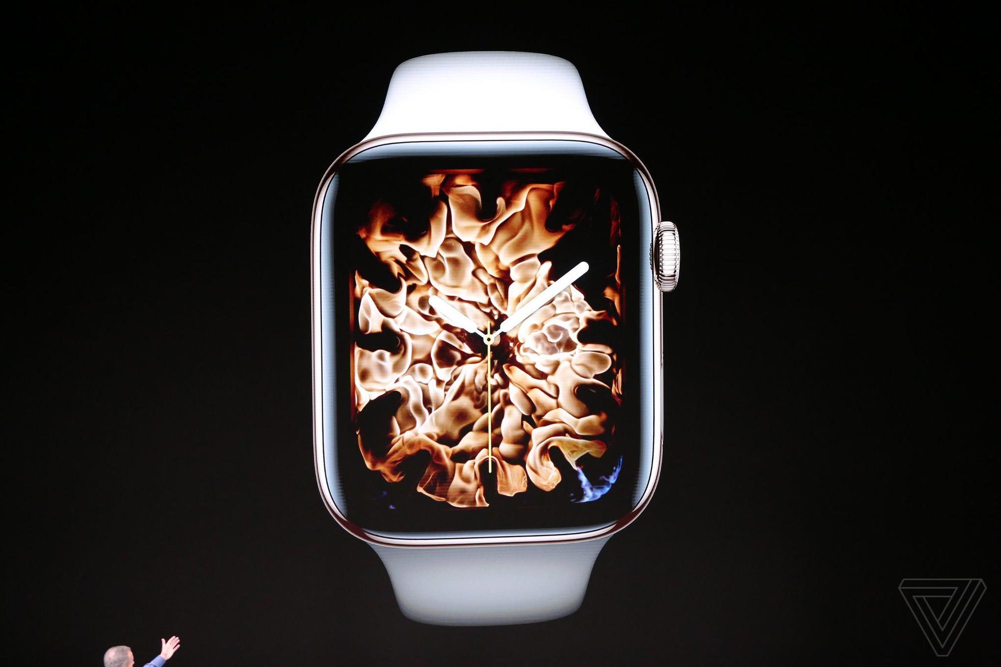 Làng nước nhìn đi, màn Apple Watch đẹp thế này thì có đáng mua không? - Ảnh 2.