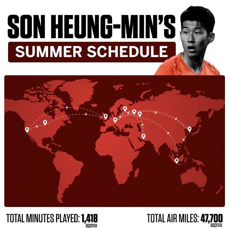 """Bàn chân Son Heung-min """"tan nát"""" sau suất miễn nghĩa vụ quân sự - Ảnh 3."""