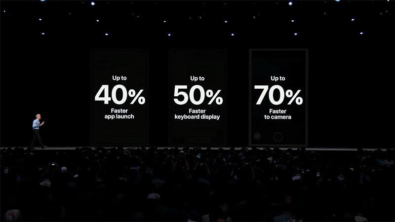 Hệ điều hành iOS trên iPhone có gì ngon mà lại khiến người ta mê mẩn đến thế? - Ảnh 1.