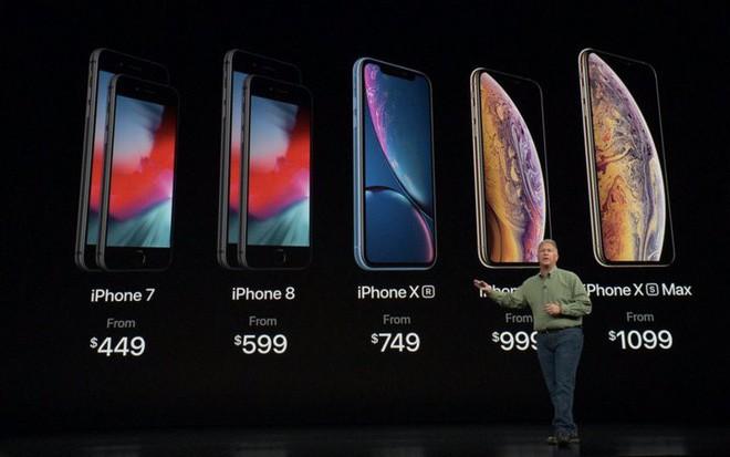 iPhone XS và XS Max năm nay không bị khan hàng, giá xách tay liệu có hạ nhiệt? - Ảnh 1.