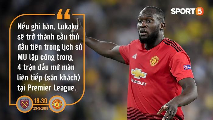 West Ham vs Manchester United: Hung thần Lukaku và lịch sử báo hiệu MU chiến thắng - Ảnh 4.