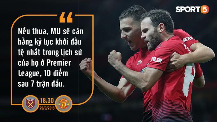 West Ham vs Manchester United: Hung thần Lukaku và lịch sử báo hiệu MU chiến thắng - Ảnh 8.