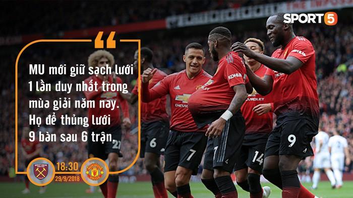 West Ham vs Manchester United: Hung thần Lukaku và lịch sử báo hiệu MU chiến thắng - Ảnh 9.