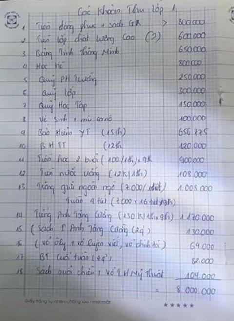 Thông tin mới nhất vụ nghi vấn lạm thu đầu năm ở trường tiểu học Sơn Đồng (Hoài Đức) - Ảnh 1.