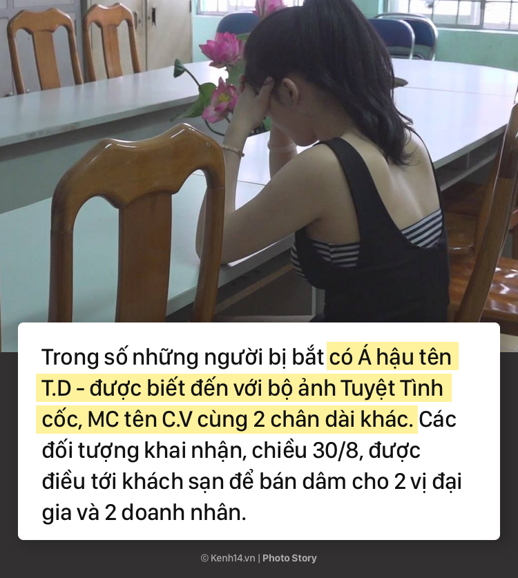Toàn cảnh về đường dây bán dâm lớn nhất Việt Nam, tập hợp toàn Á hậu, MC, người mẫu - Ảnh 3.