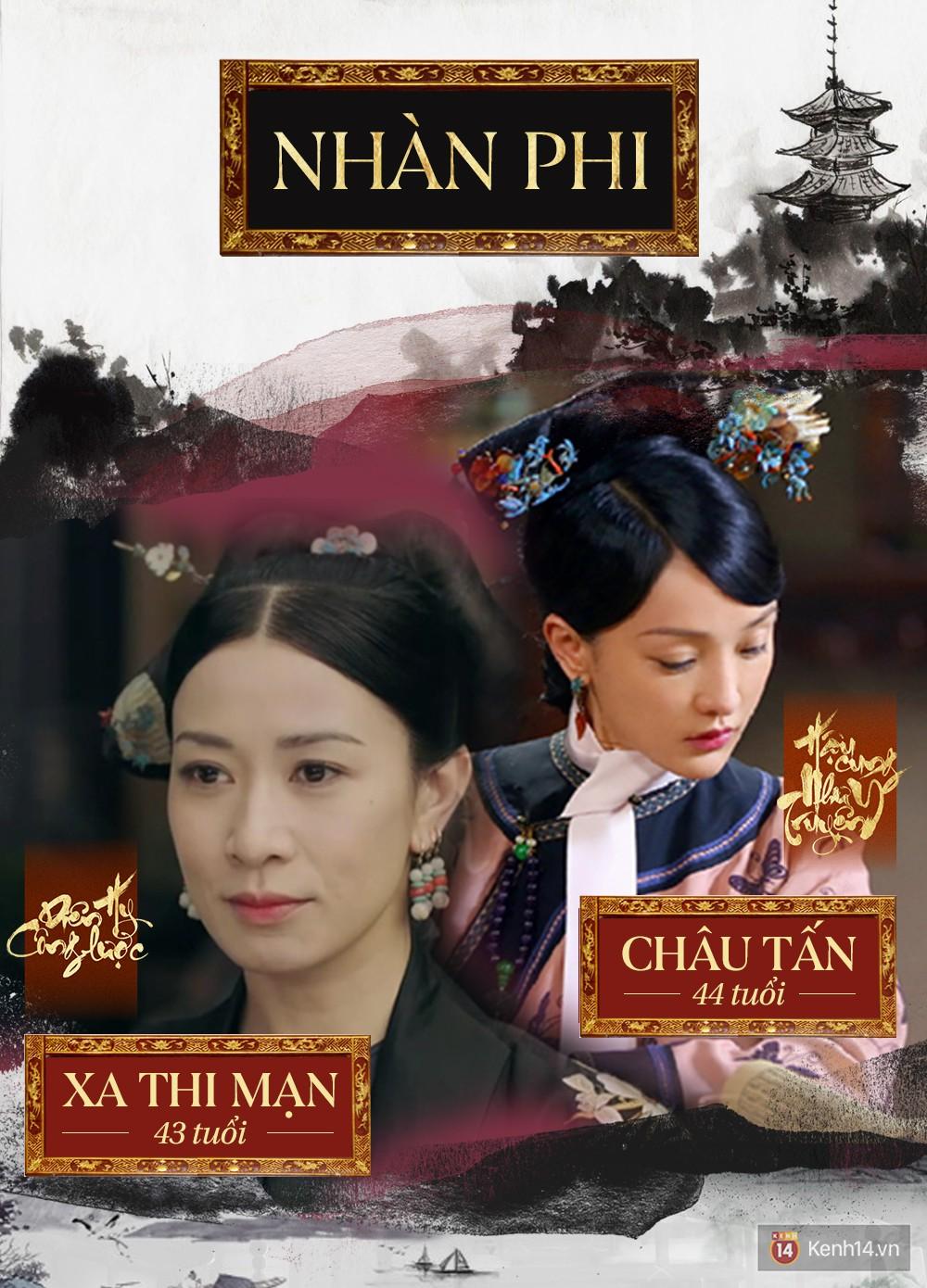 So kè nhan sắc đời thực của 8 cặp mỹ nhân đóng cùng 1 nhân vật trong Diên Hi Công Lược và Như Ý Truyện - Ảnh 13.