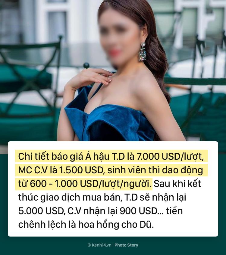 Toàn cảnh về đường dây bán dâm lớn nhất Việt Nam, tập hợp toàn Á hậu, MC, người mẫu - Ảnh 7.