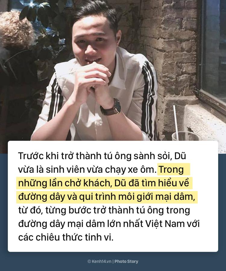 Toàn cảnh về đường dây bán dâm lớn nhất Việt Nam, tập hợp toàn Á hậu, MC, người mẫu - Ảnh 11.