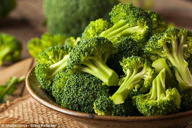 Càng ăn những thực phẩm này càng giảm cân tốt: Nếu bạn muốn vóc dáng mảnh mai thì nhất định không được bỏ qua chúng! - Ảnh 3.