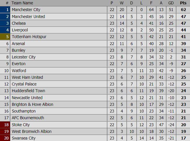 Chelsea hòa thất vọng dù chơi hơn người - Ảnh 5.