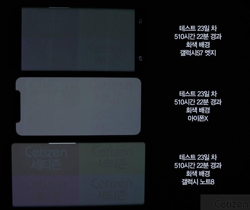 Cả iPhone X và Galaxy Note 8 đều gặp hiện tượng bóng ma huyền bí ít người biết đến - Ảnh 1.